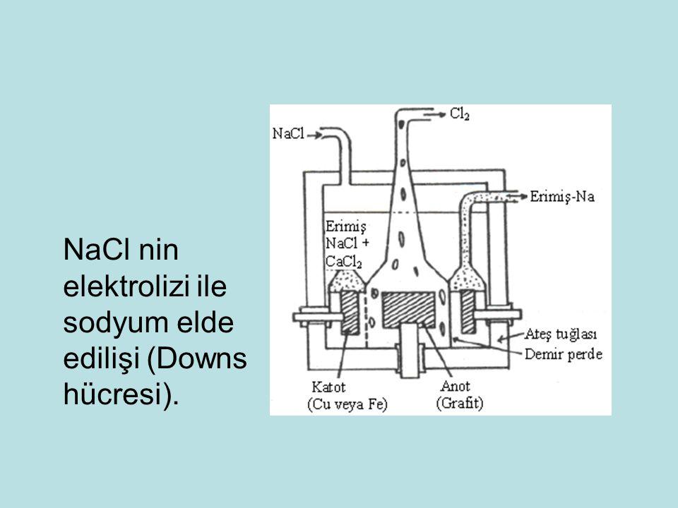NaCl nin elektrolizi ile sodyum elde edilişi (Downs hücresi).