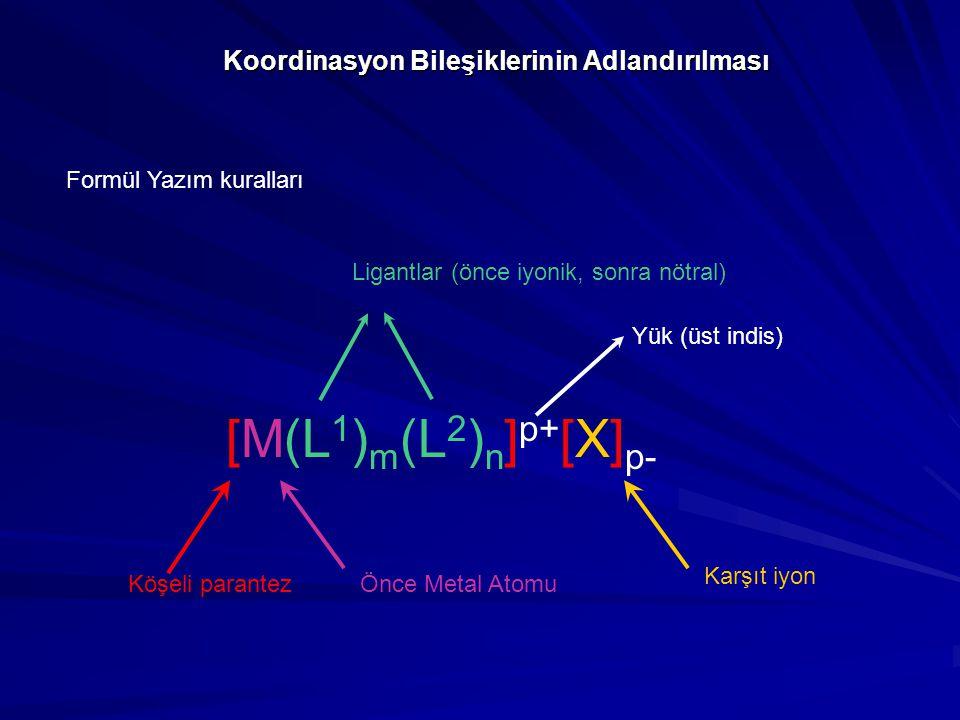 Koordinasyon Bileşiklerinin Adlandırılması [M(L 1 ) m (L 2 ) n ] p+ [X] p- Köşeli parantez Ligantlar (önce iyonik, sonra nötral) Önce Metal Atomu Karşıt iyon Yük (üst indis) Formül Yazım kuralları