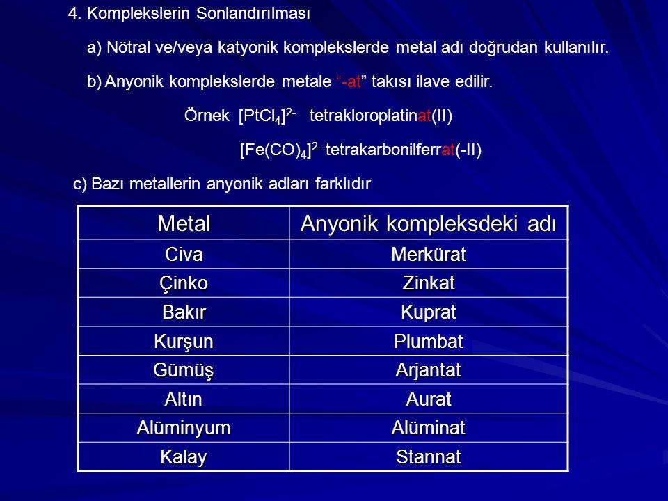 """4. Komplekslerin Sonlandırılması a) Nötral ve/veya katyonik komplekslerde metal adı doğrudan kullanılır. b) Anyonik komplekslerde metale """"-at"""" takısı"""