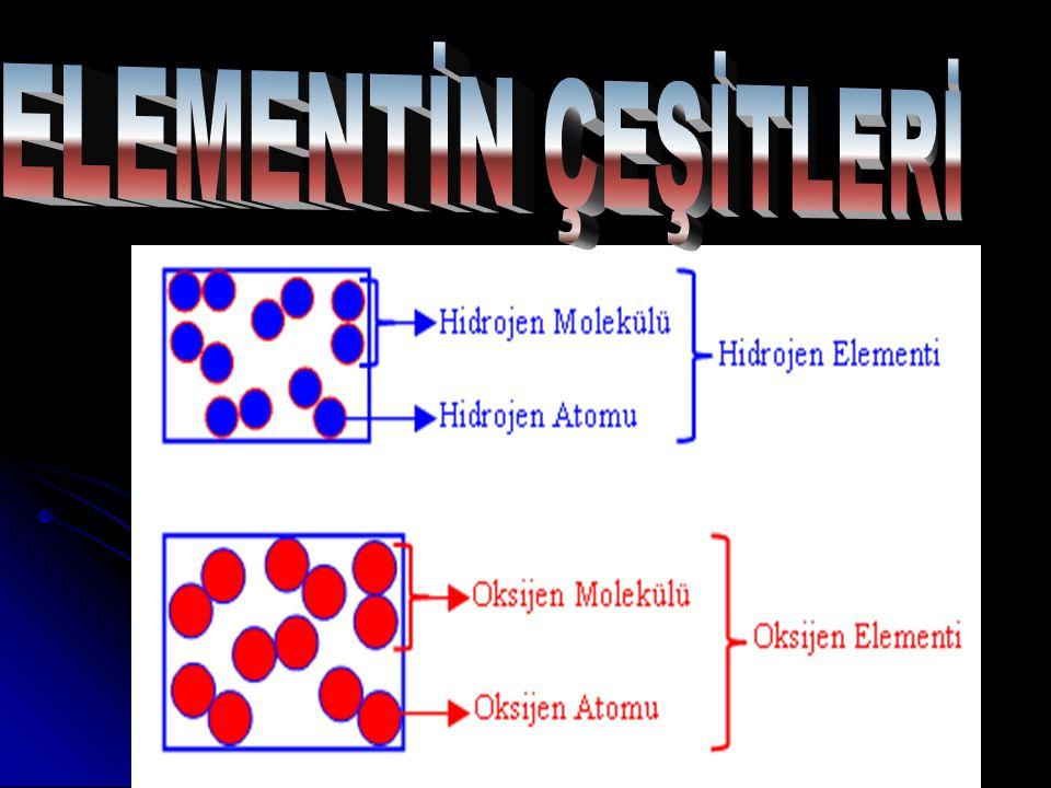 ELEMENT' İ N TANIMI Ayn ı cins atomlardan meydana Gelen Maddelere ELEMENT DEN İ R ….
