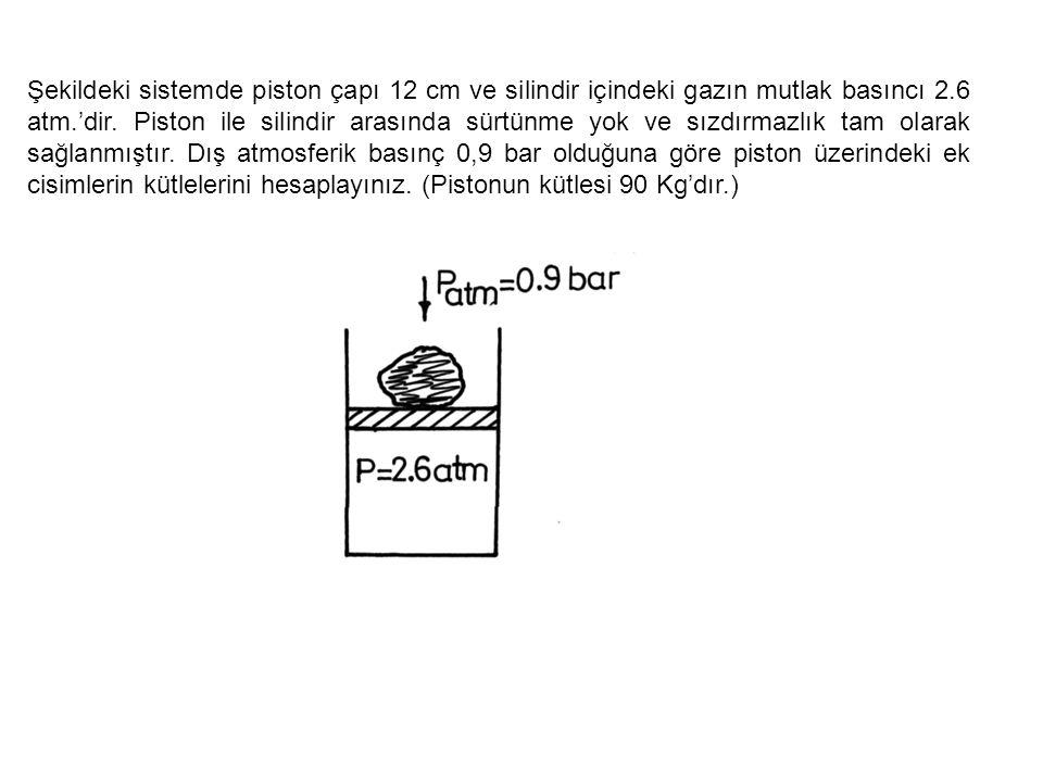 Şekildeki sistemde piston çapı 12 cm ve silindir içindeki gazın mutlak basıncı 2.6 atm.'dir.