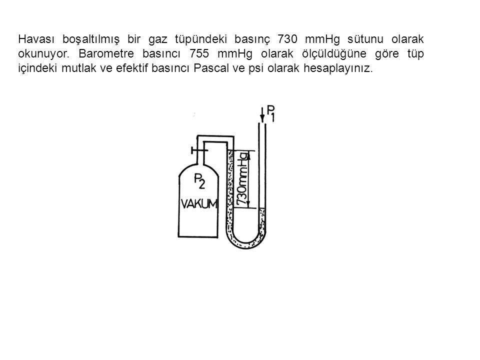 Havası boşaltılmış bir gaz tüpündeki basınç 730 mmHg sütunu olarak okunuyor.