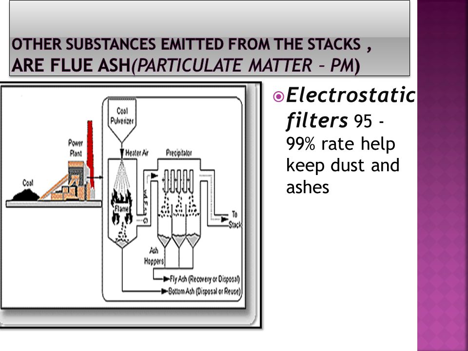  Electrostatic filters 95 - 99% rate help keep dust and ashes