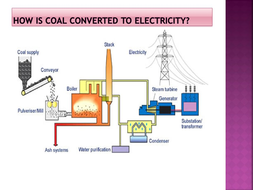  Coal is composed primarily of carbon along with variable quantities of other elements, chiefly hydrogen,,sulfur,oxygen, and nitrogen.