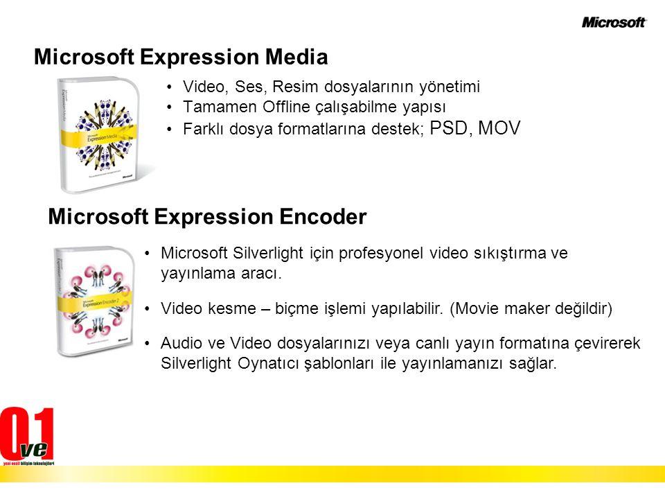 Microsoft Expression Media Video, Ses, Resim dosyalarının yönetimi Tamamen Offline çalışabilme yapısı Farklı dosya formatlarına destek; PSD, MOV Micro