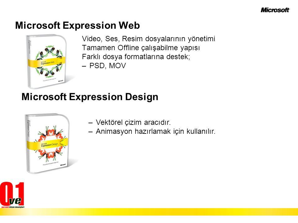 Microsoft Expression Web Video, Ses, Resim dosyalarının yönetimi Tamamen Offline çalışabilme yapısı Farklı dosya formatlarına destek; –PSD, MOV –Vektö