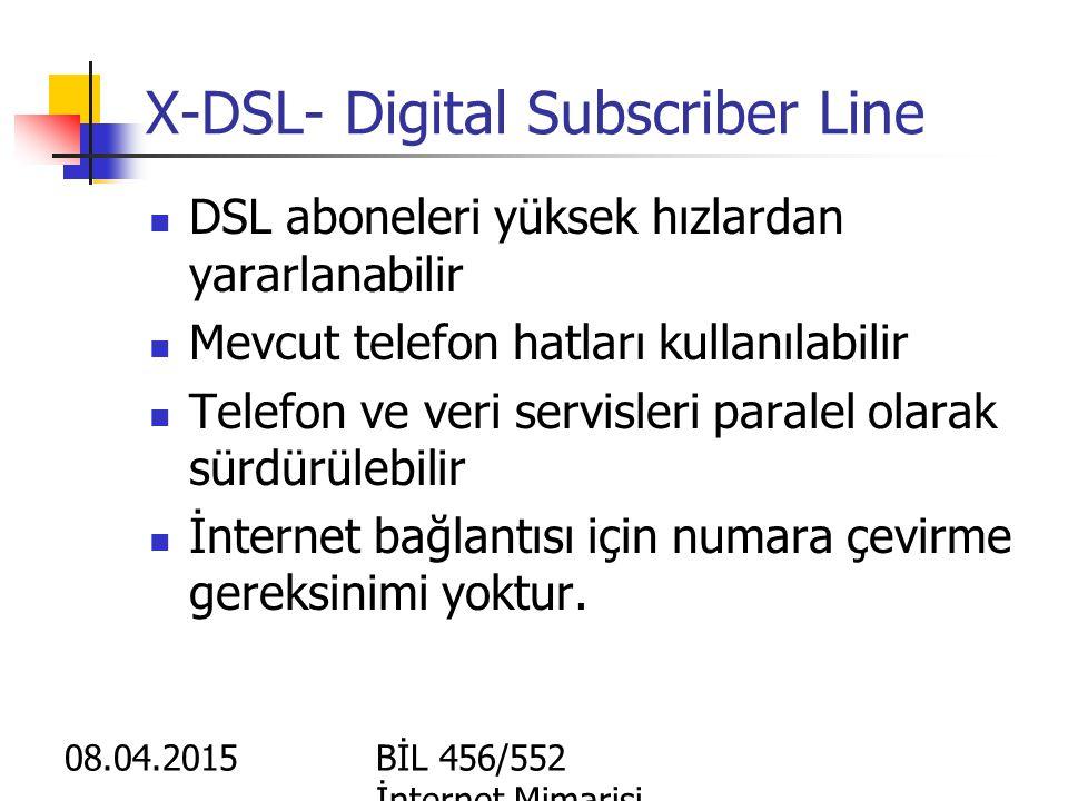 08.04.2015BİL 456/552 İnternet Mimarisi ISP Santral Internet BRI PRI E1/T1 BRI – 64 kbps veya 128 kbps, PRI – 2 Mbps E1 - 2 Mbps