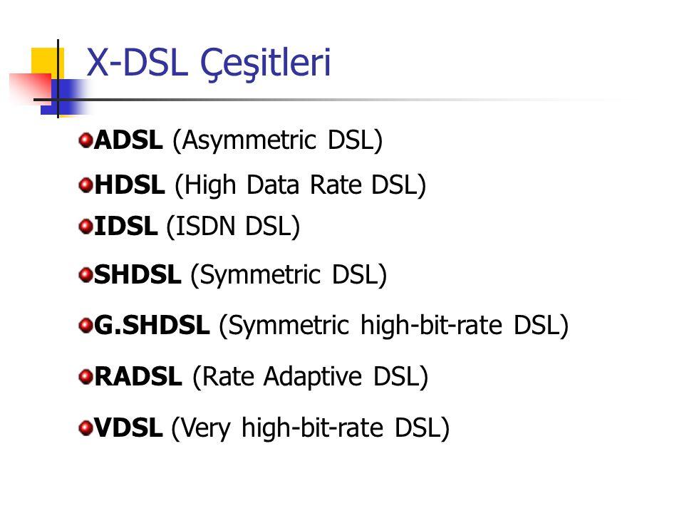 xDSL ile Diğer Erişim Teknolojileri Kıyaslanması 50K Web Page 2MB Image 16MB Movie 72MB Movie 56 Kbps Modem7.1 sec4 min 48 sec31 min 45 sec2 hr 54 min 128 Kbps ISDN3.1 sec2 min 4 sec8 min 45 sec1 hr 28 min 1.5 Mbps DSL0.3 sec21 sec1 min 23 sec6 min