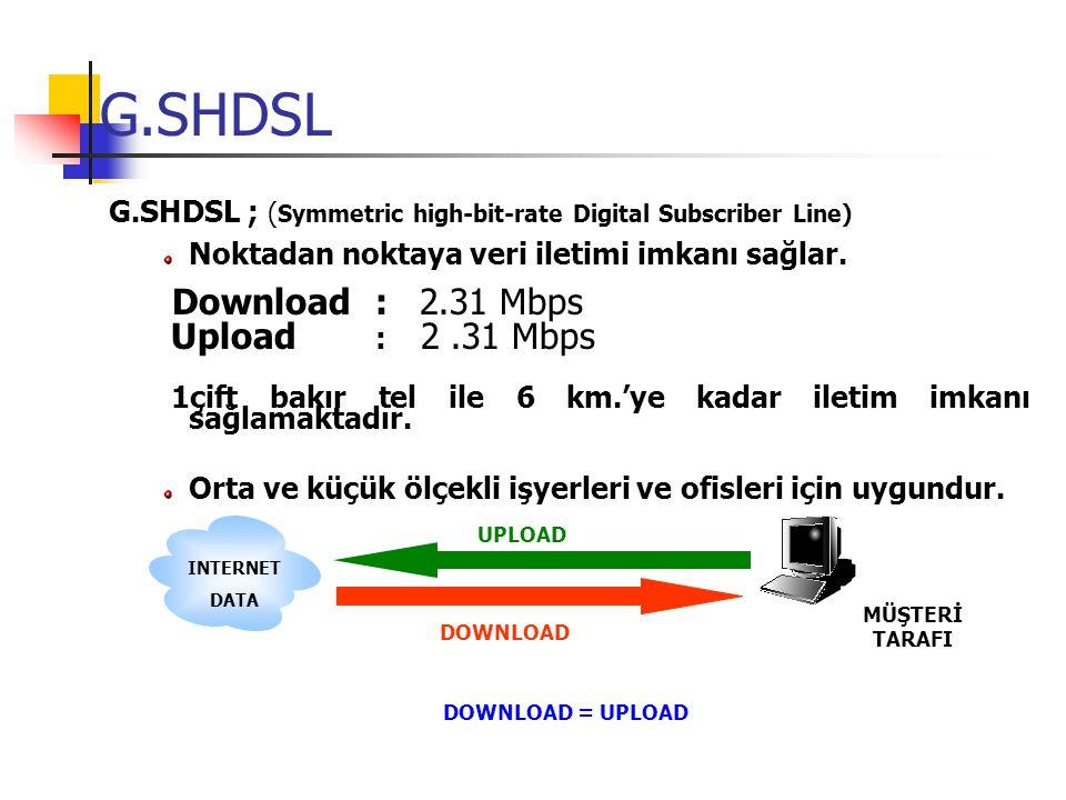 DSLAM IP/MPLS Şebekesi ADSL AAA DHCP SSG PSTN Voice Gateway Management System V5.2 ADSL CPE PCTelefon Splitter SSG (Service Selection Gateway) LDAP IN