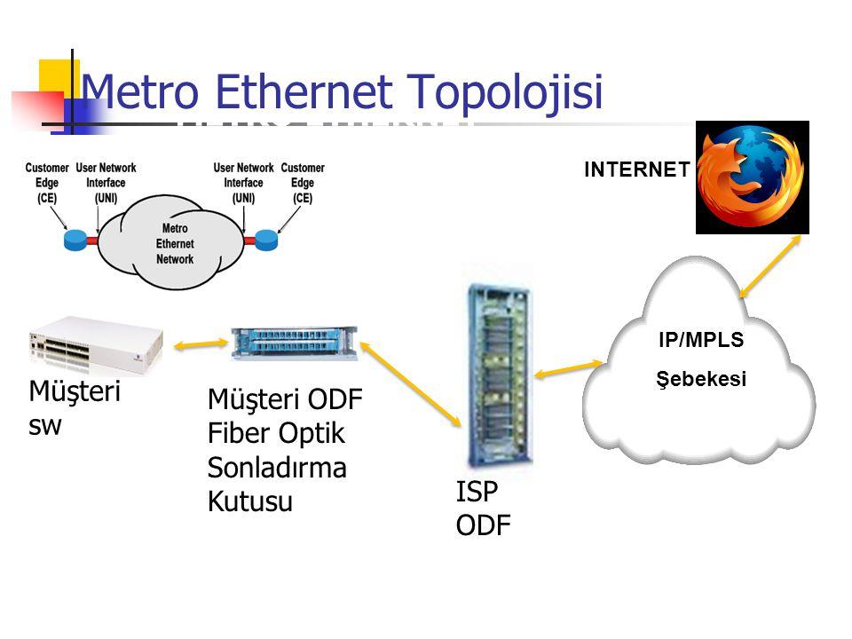 Günümüzde veri transferi için kullanılan altyapılar bakır şebekeye bağımlı olup hız ve mesafe bakır kablonun fiziksel özellikleri ile sınırlanmıştır.