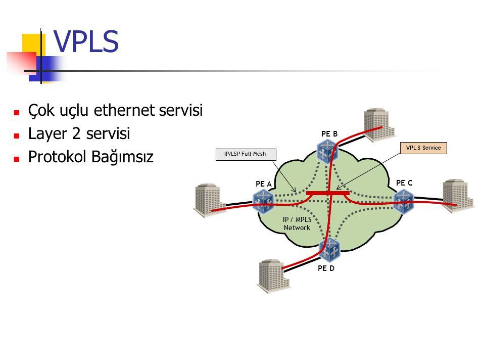 PE A PE C PE B PE D IP / MPLS Network Virtual Leased Line Link Layer 2 servisi İki nokta arası Noktadan noktaya (Point-to-point) bağlantı Müşteriye Sanal Kiralık Hat gibi gözüküyor.
