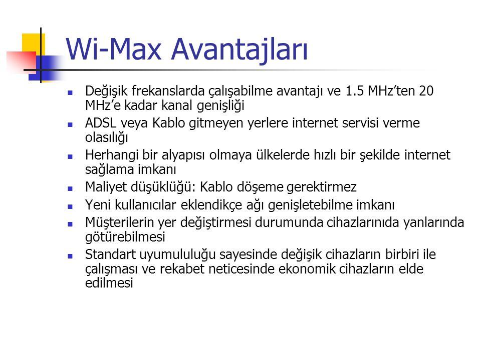 08.04.2015BİL 456/552 İnternet Mimarisi WiMax Orthogonal Frequency Division Multiplexing (OFDM) kullanmaktadır Aynı zamanda MIMO (Multiple Input Multiple Output) antenlerle bant genişliği kullanım verimliliği artırılmıştır.