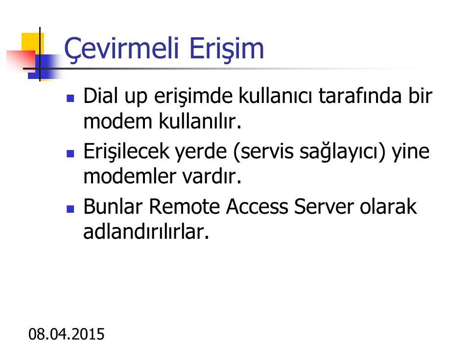 08.04.2015BİL 456/552 İnternet Mimarisi 0 0 50 100 150 200 250 300 350 400 Bit rate in kbps 9.6kbps 14.4kbps HSCSD GPRS EDGE Technology