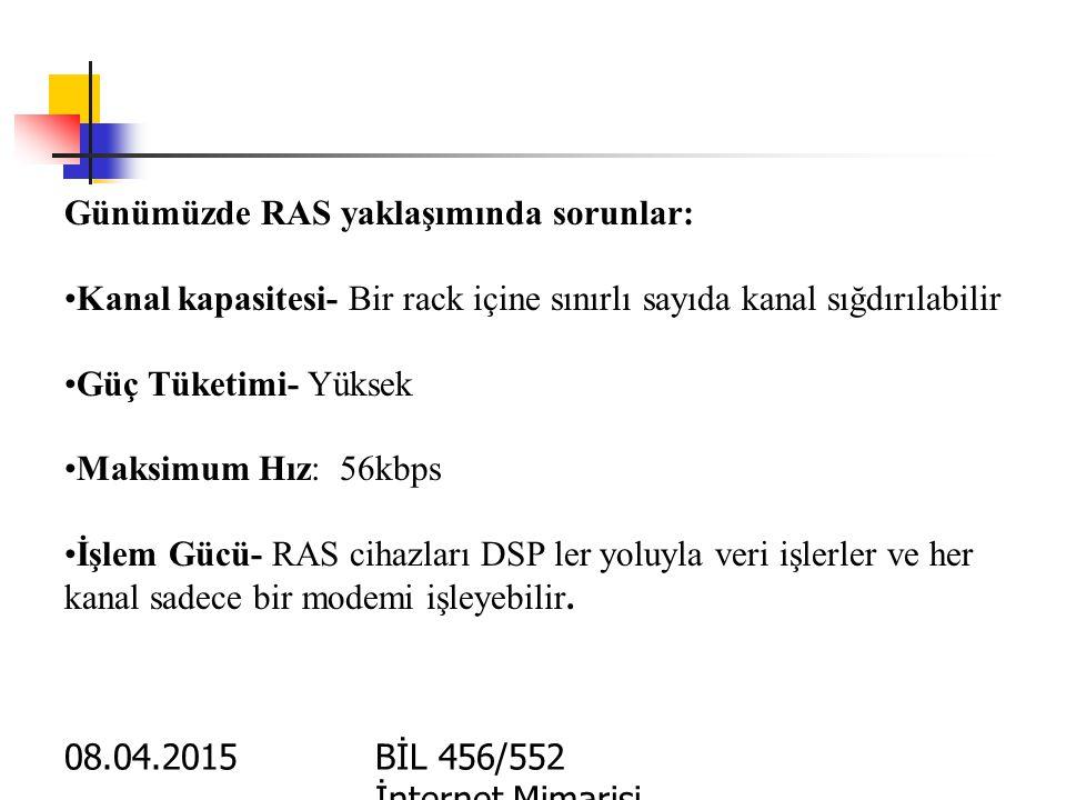 08.04.2015BİL 456/552 İnternet Mimarisi