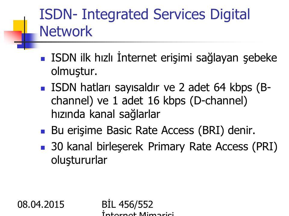 08.04.2015BİL 456/552 İnternet Mimarisi ISDN- Integrated Services Digital Network ISDN ilk hızlı İnternet erişimi sağlayan şebeke olmuştur.