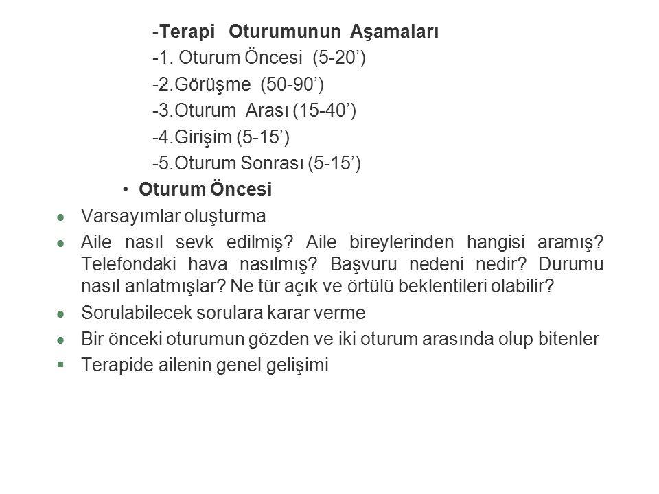-Terapi Oturumunun Aşamaları -1. Oturum Öncesi (5-20') -2.Görüşme (50-90') -3.Oturum Arası (15-40') -4.Girişim (5-15') -5.Oturum Sonrası (5-15') Oturu
