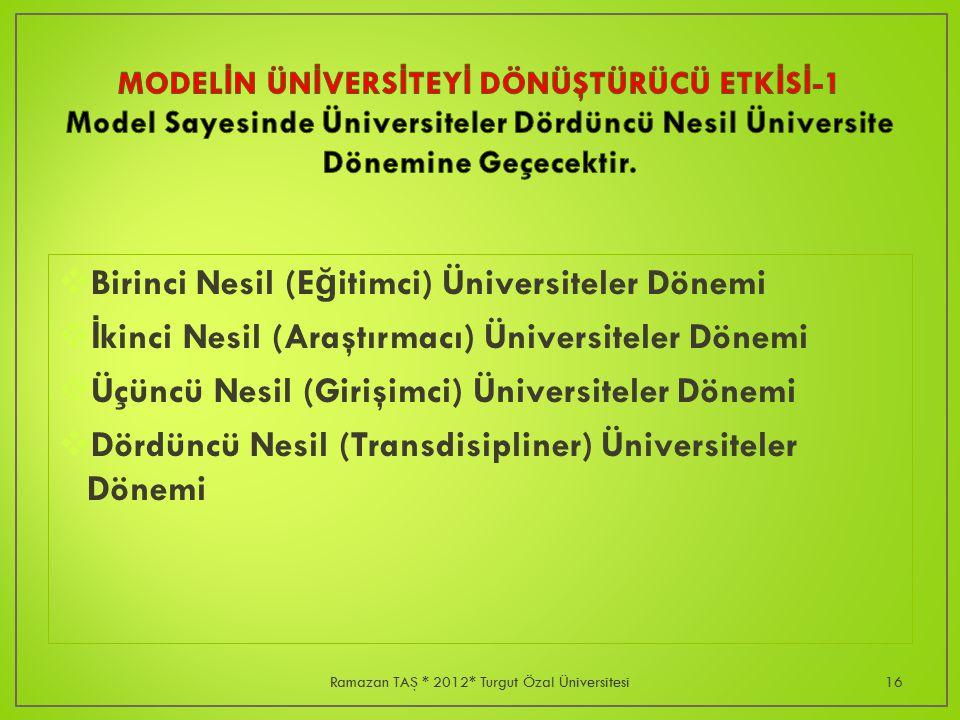  Birinci Nesil (E ğ itimci) Üniversiteler Dönemi  İ kinci Nesil (Araştırmacı) Üniversiteler Dönemi  Üçüncü Nesil (Girişimci) Üniversiteler Dönemi  Dördüncü Nesil (Transdisipliner) Üniversiteler Dönemi Ramazan TAŞ * 2012* Turgut Özal Üniversitesi16