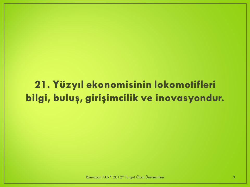 Ramazan TAŞ * 2012* Turgut Özal Üniversitesi24