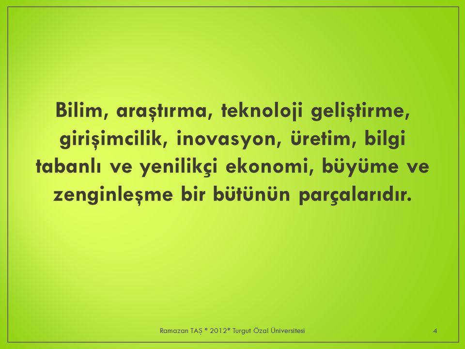 Ramazan TAŞ * 2012* Turgut Özal Üniversitesi15
