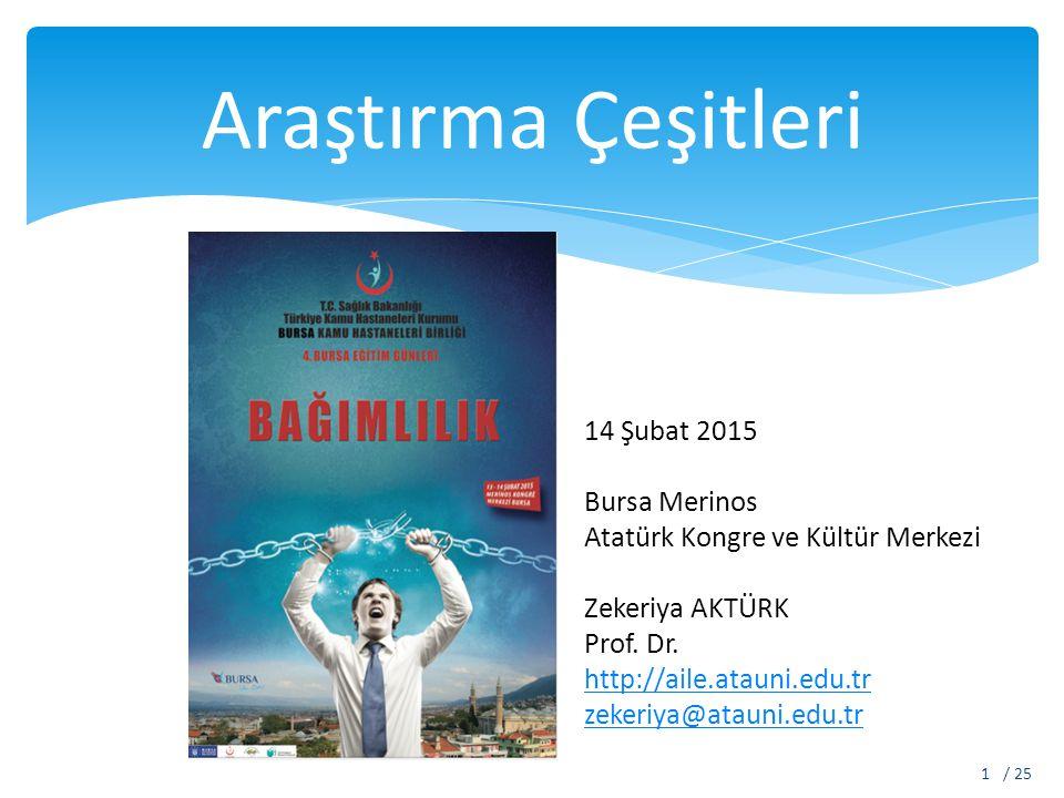 Araştırma Çeşitleri 14 Şubat 2015 Bursa Merinos Atatürk Kongre ve Kültür Merkezi Zekeriya AKTÜRK Prof. Dr. http://aile.atauni.edu.tr zekeriya@atauni.e