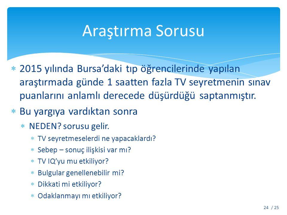  2015 yılında Bursa'daki tıp öğrencilerinde yapılan araştırmada günde 1 saatten fazla TV seyretmenin sınav puanlarını anlamlı derecede düşürdüğü sapt