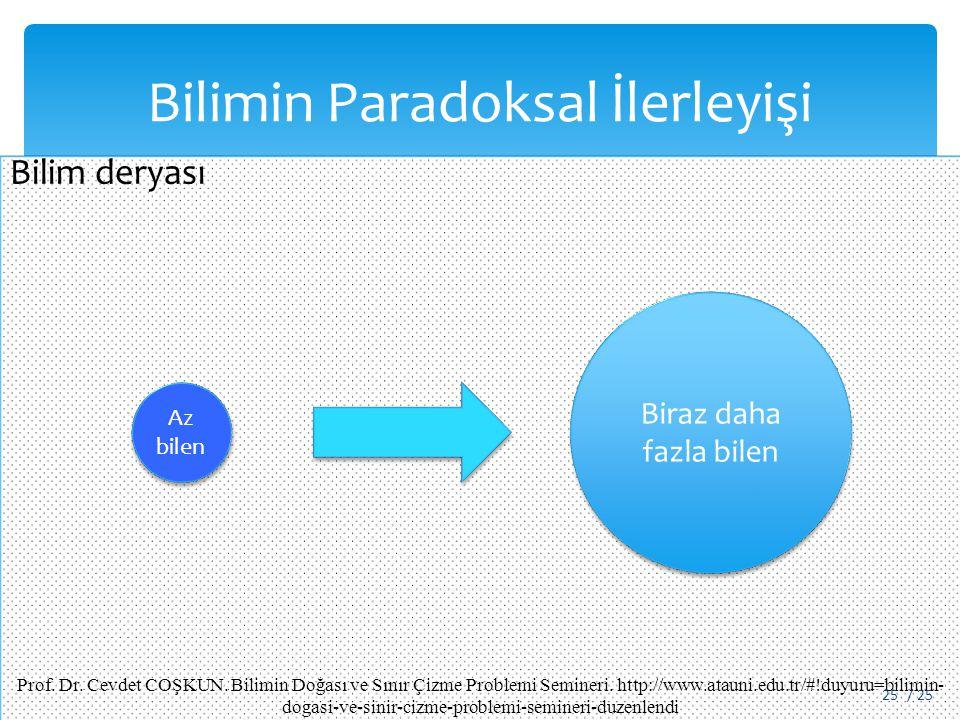 Bilim deryası Bilimin Paradoksal İlerleyişi Az bilen Biraz daha fazla bilen Prof. Dr. Cevdet COŞKUN. Bilimin Doğası ve Sınır Çizme Problemi Semineri.