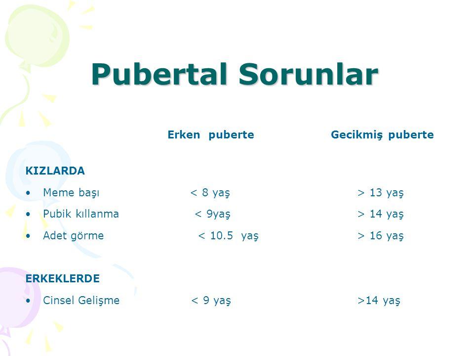 Pubertal Sorunlar Erken puberte Gecikmiş puberte KIZLARDA Meme başı 13 yaş Pubik kıllanma 14 yaş Adet görme 16 yaş ERKEKLERDE Cinsel Gelişme 14 yaş