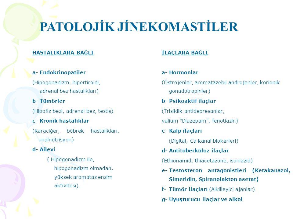 HASTALIKLARA BAĞLI a-Endokrinopatiler (Hipogonadizm, hipertiroidi, adrenal bez hastalıkları) b-Tümörler (Hipofiz bezi, adrenal bez, testis) c-Kronik h
