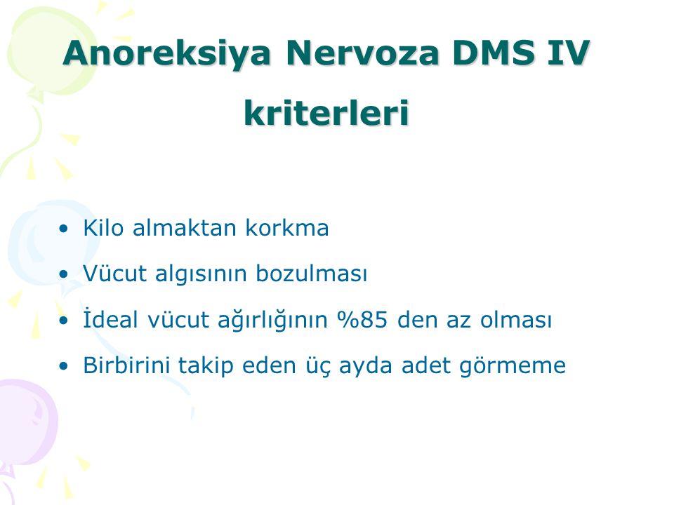 Anoreksiya Nervoza DMS IV kriterleri Kilo almaktan korkma Vücut algısının bozulması İdeal vücut ağırlığının %85 den az olması Birbirini takip eden üç