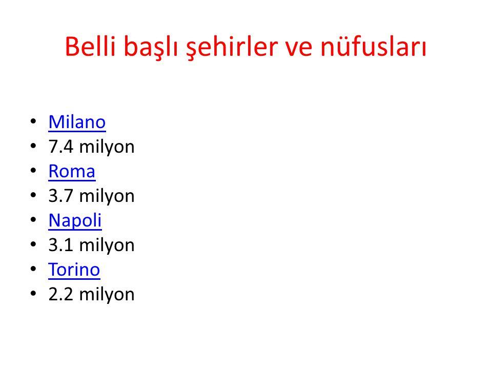 Belli başlı şehirler ve nüfusları Milano 7.4 milyon Roma 3.7 milyon Napoli 3.1 milyon Torino 2.2 milyon