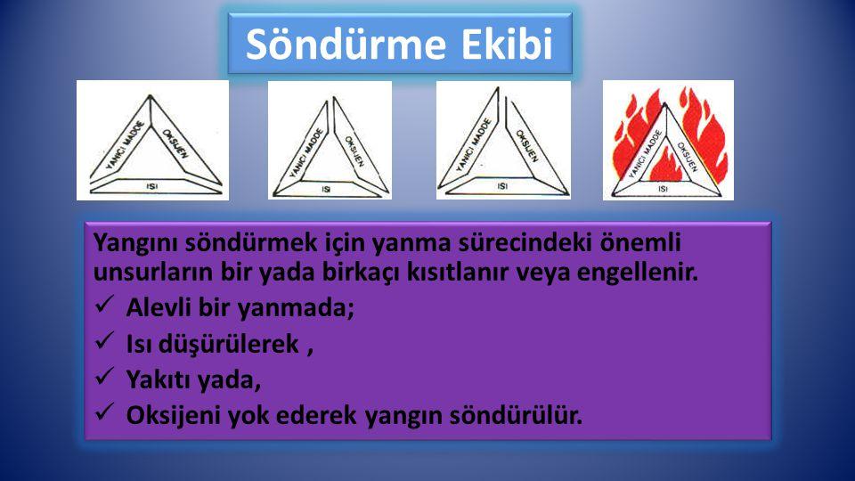 Söndürme Ekibi Yangını söndürmek için yanma sürecindeki önemli unsurların bir yada birkaçı kısıtlanır veya engellenir. Alevli bir yanmada; Isı düşürül