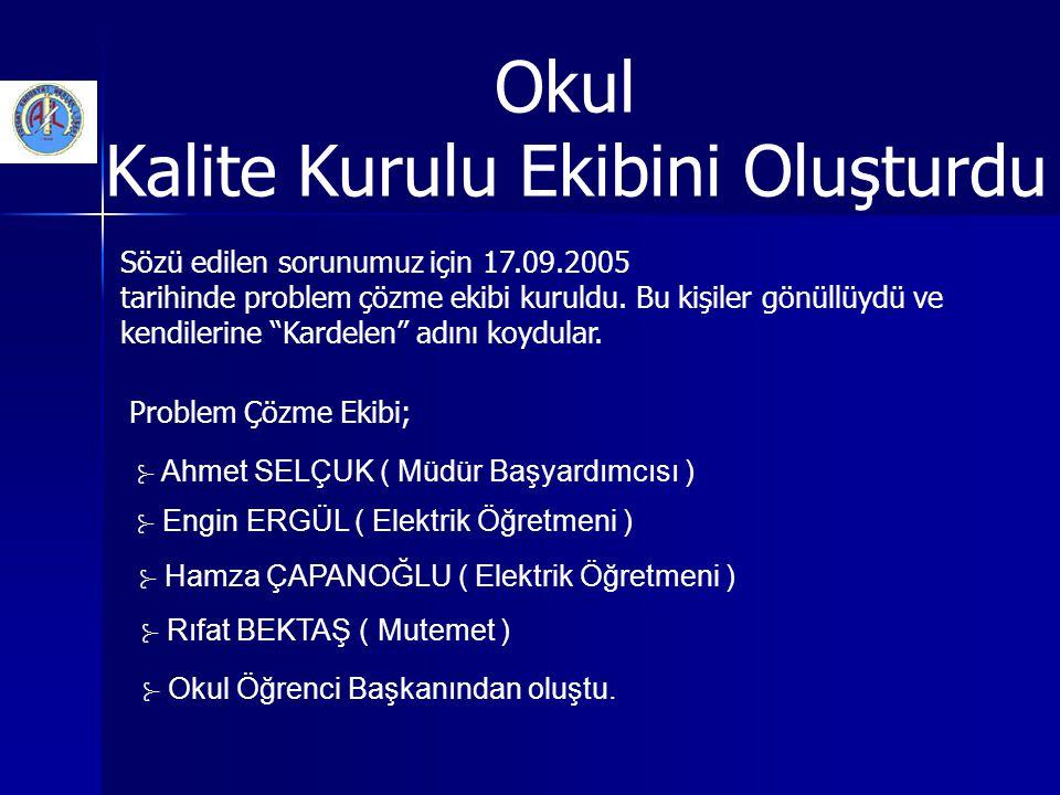 Okul Kalite Kurulu Ekibini Oluşturdu Sözü edilen sorunumuz için 17.09.2005 tarihinde problem çözme ekibi kuruldu. Bu kişiler gönüllüydü ve kendilerine