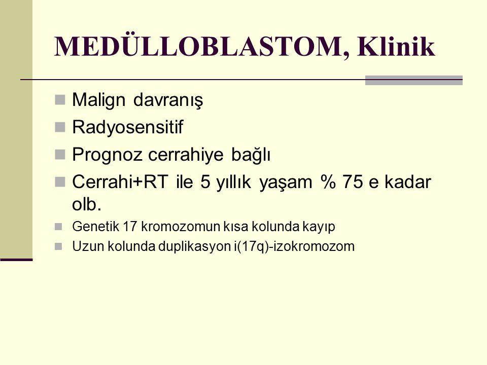 MEDÜLLOBLASTOM, Klinik Malign davranış Radyosensitif Prognoz cerrahiye bağlı Cerrahi+RT ile 5 yıllık yaşam % 75 e kadar olb. Genetik 17 kromozomun kıs