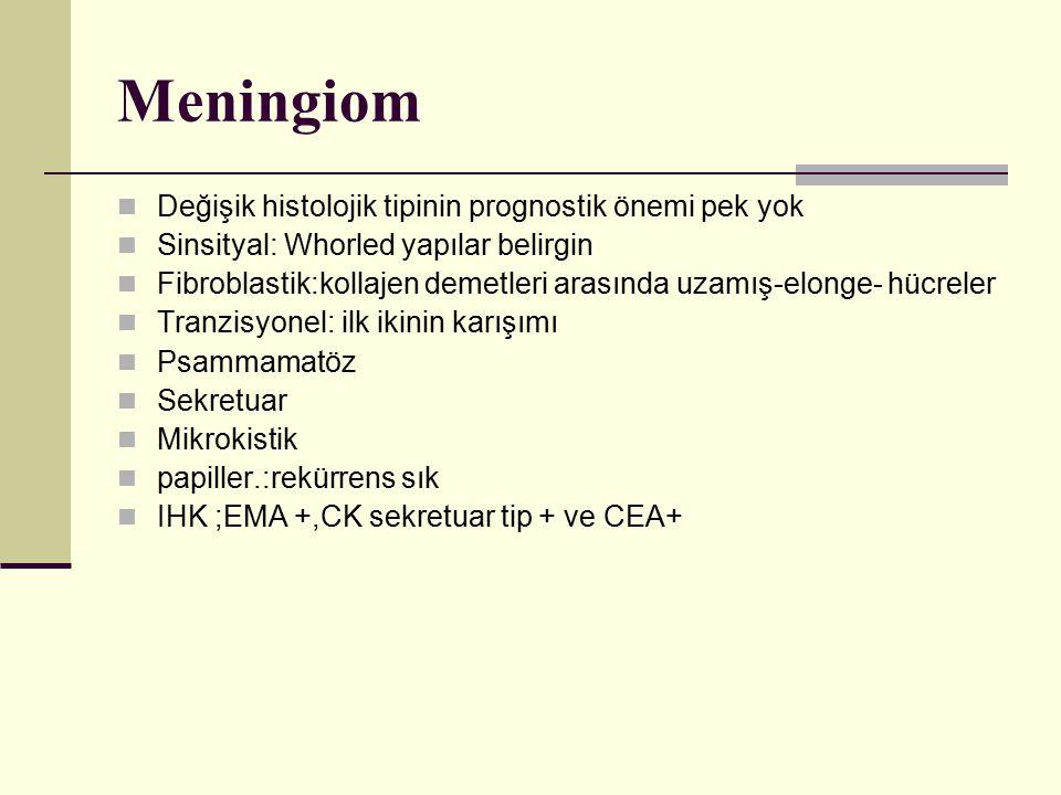 Meningiom Değişik histolojik tipinin prognostik önemi pek yok Sinsityal: Whorled yapılar belirgin Fibroblastik:kollajen demetleri arasında uzamış-elon