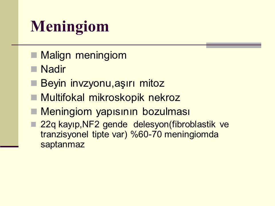 Meningiom Malign meningiom Nadir Beyin invzyonu,aşırı mitoz Multifokal mikroskopik nekroz Meningiom yapısının bozulması 22q kayıp,NF2 gende delesyon(fibroblastik ve tranzisyonel tipte var) %60-70 meningiomda saptanmaz