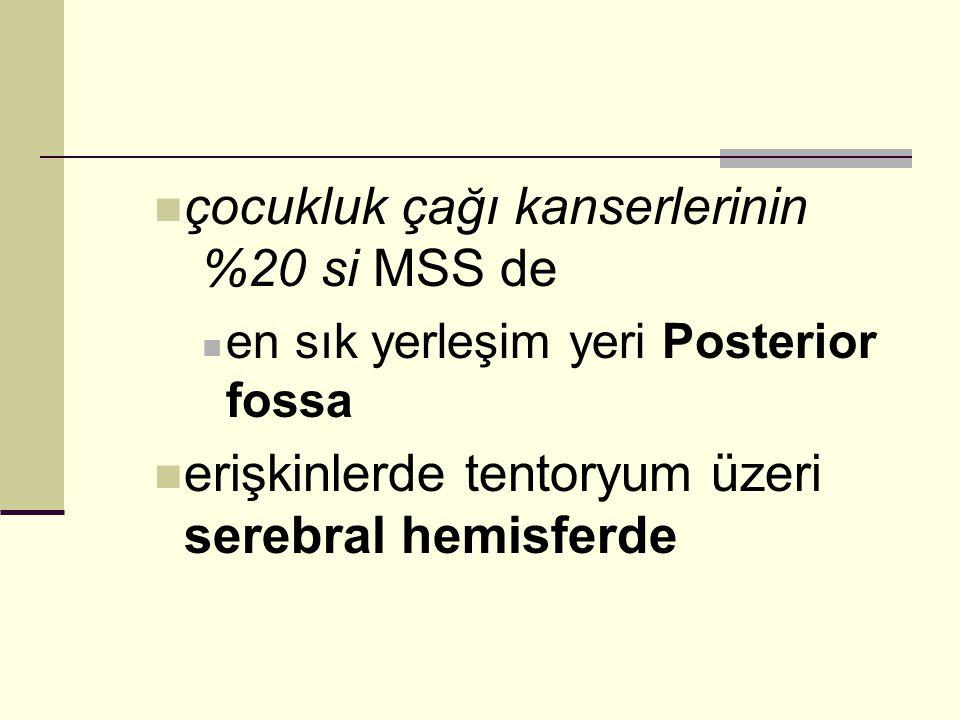 çocukluk çağı kanserlerinin %20 si MSS de en sık yerleşim yeri Posterior fossa erişkinlerde tentoryum üzeri serebral hemisferde