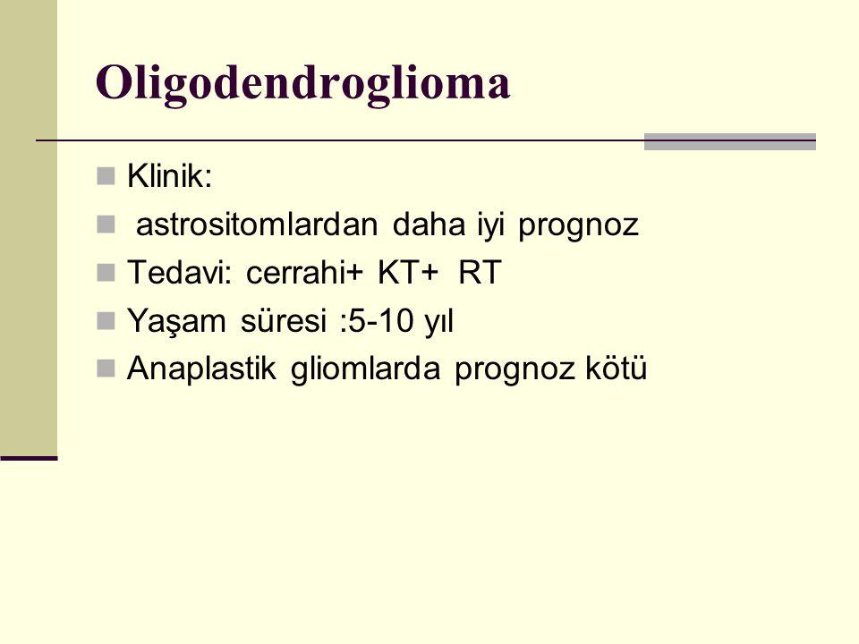 Oligodendroglioma Klinik: astrositomlardan daha iyi prognoz Tedavi: cerrahi+ KT+ RT Yaşam süresi :5-10 yıl Anaplastik gliomlarda prognoz kötü