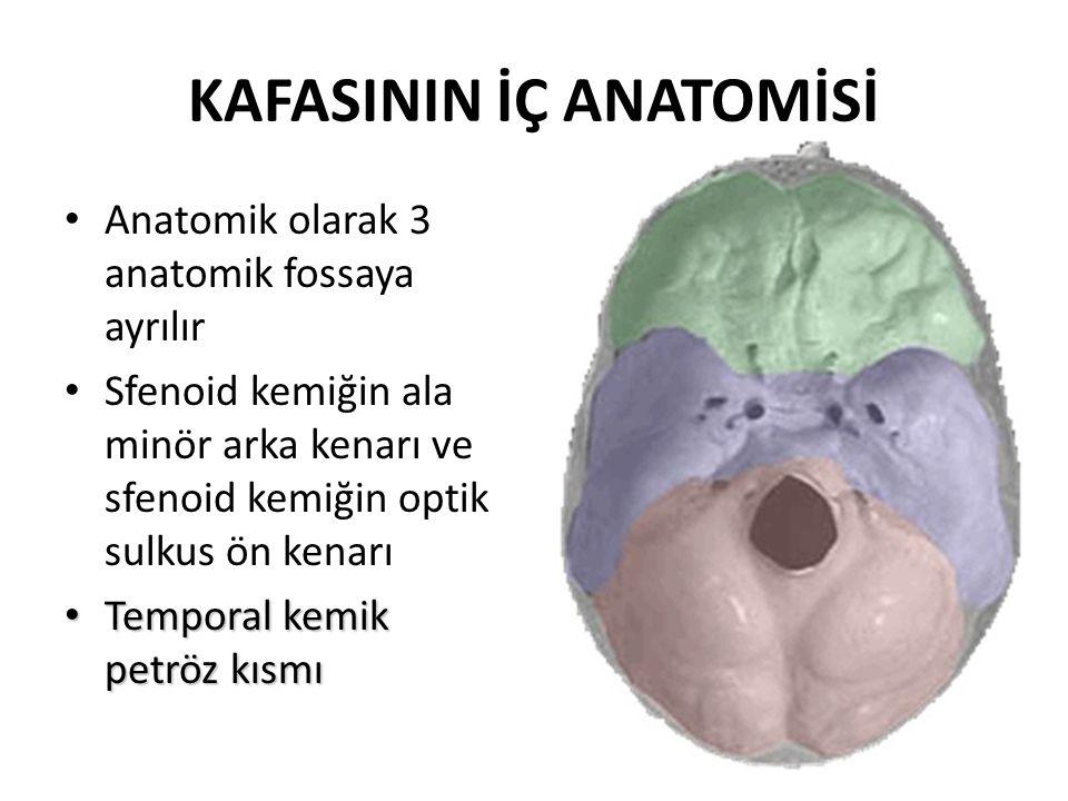 KAFASININ İÇ ANATOMİSİ Anatomik olarak 3 anatomik fossaya ayrılır Sfenoid kemiğin ala minör arka kenarı ve sfenoid kemiğin optik sulkus ön kenarı Temporal kemik petröz kısmı Temporal kemik petröz kısmı