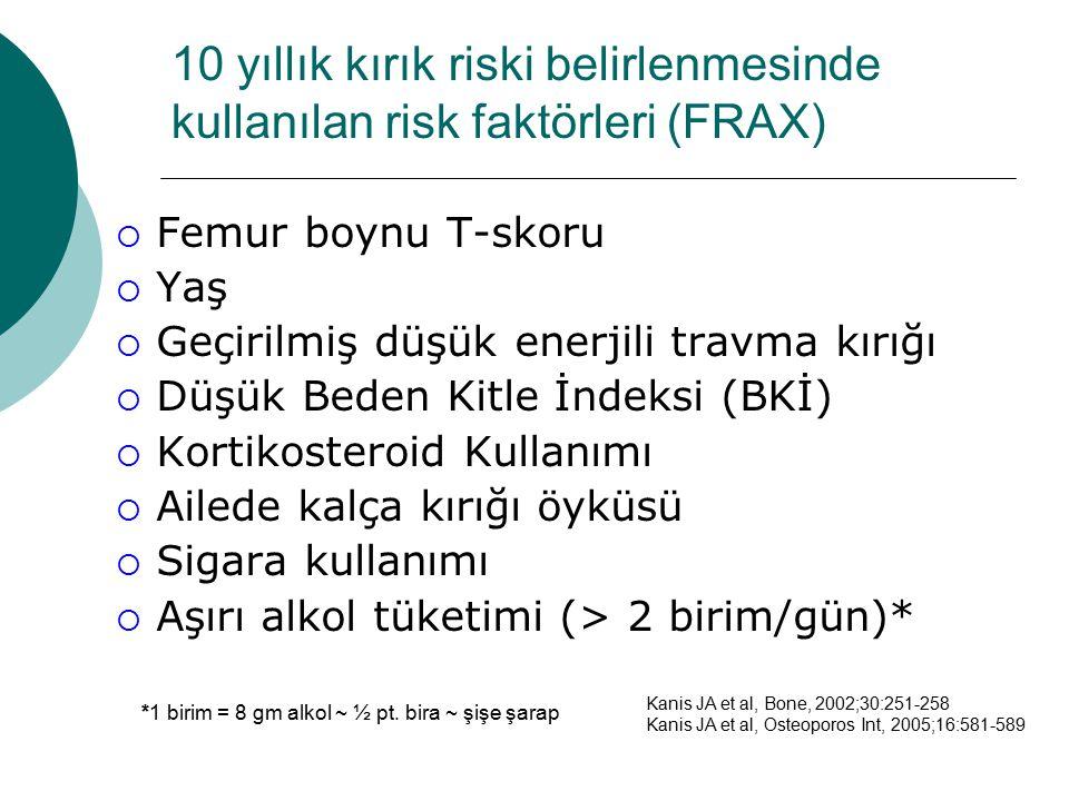 10 yıllık kırık riski belirlenmesinde kullanılan risk faktörleri (FRAX)  Femur boynu T-skoru  Yaş  Geçirilmiş düşük enerjili travma kırığı  Düşük Beden Kitle İndeksi (BKİ)  Kortikosteroid Kullanımı  Ailede kalça kırığı öyküsü  Sigara kullanımı  Aşırı alkol tüketimi (> 2 birim/gün)* *1 birim = 8 gm alkol ~ ½ pt.