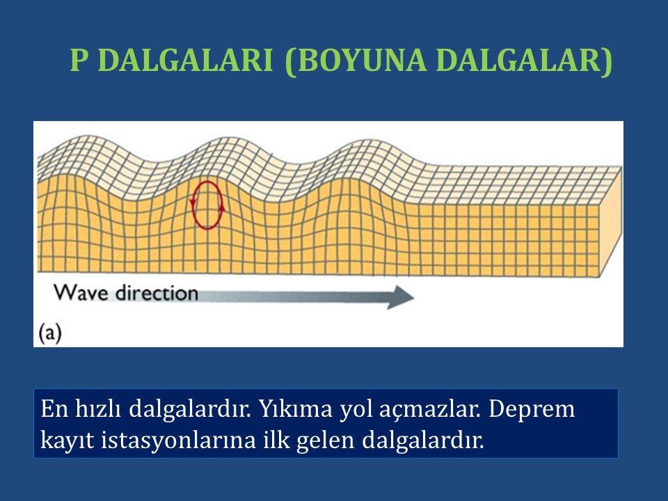 P DALGALARI (BOYUNA DALGALAR) En hızlı dalgalardır.