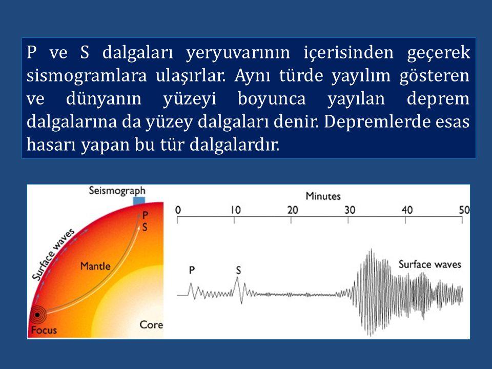 P ve S dalgaları yeryuvarının içerisinden geçerek sismogramlara ulaşırlar.
