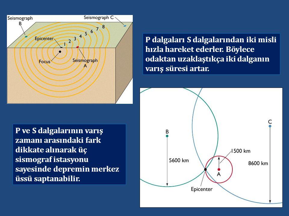 P dalgaları S dalgalarından iki misli hızla hareket ederler.