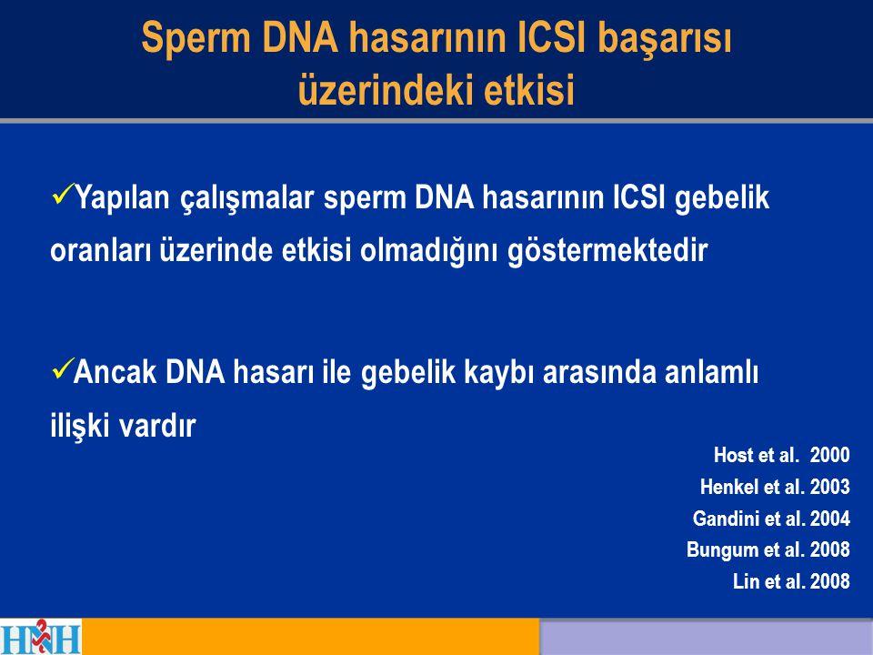Yapılan çalışmalar sperm DNA hasarının ICSI gebelik oranları üzerinde etkisi olmadığını göstermektedir Ancak DNA hasarı ile gebelik kaybı arasında anl