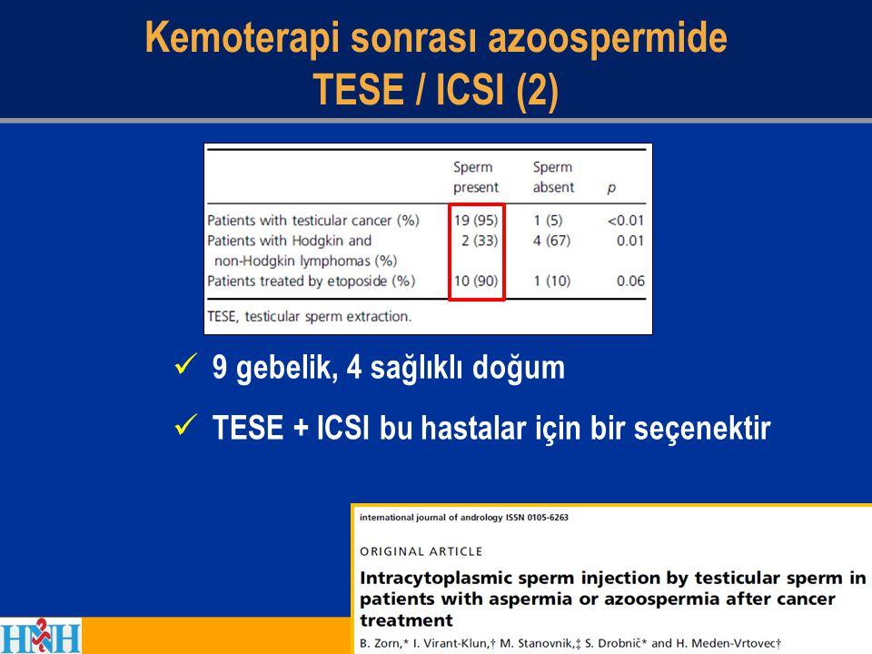Klinefelter'de TESE / ICSI öncesi tedavi (1) 68 Klinefelter hastası, 91 mikroTESE işlemi Sperm elde etmede yaş ve hormonal parametrelerin etkisi Testosterone 300 ng/dl'nin altında olanlara Testolactone 50- 100 mg 2x1 veya Anastrozole 1 mg 1x1 hCG 1500-2500 IU x 2-3/hafta veya Klomifen 2-3 ay süreyle %68 sperm elde etme, %53 klinik gebelik, %45 canlı doğum