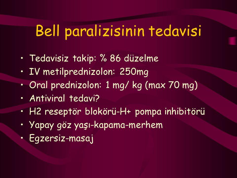 Bell paralizisinin tedavisi Tedavisiz takip: % 86 düzelme IV metilprednizolon: 250mg Oral prednizolon: 1 mg/ kg (max 70 mg) Antiviral tedavi? H2 resep