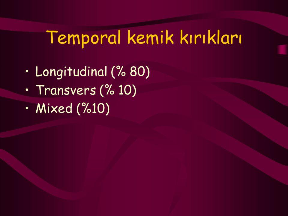 Temporal kemik kırıkları Longitudinal (% 80) Transvers (% 10) Mixed (%10)