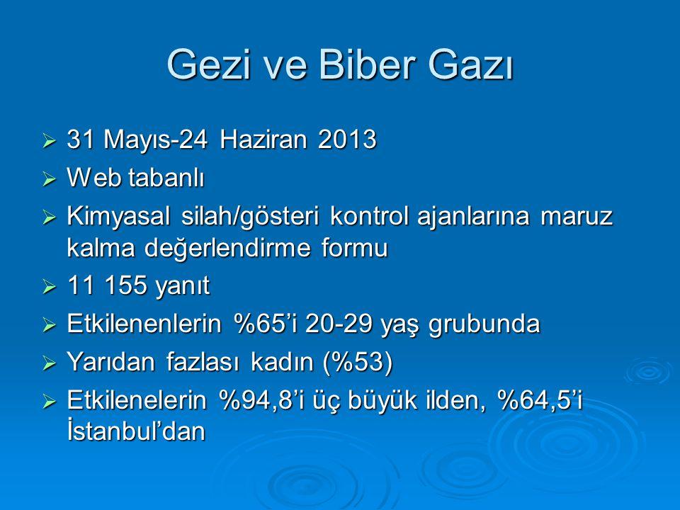 Gezi ve Biber Gazı  31 Mayıs-24 Haziran 2013  Web tabanlı  Kimyasal silah/gösteri kontrol ajanlarına maruz kalma değerlendirme formu  11 155 yanıt  Etkilenenlerin %65'i 20-29 yaş grubunda  Yarıdan fazlası kadın (%53)  Etkilenelerin %94,8'i üç büyük ilden, %64,5'i İstanbul'dan