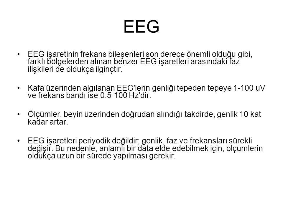 EEG EEG işaretinin frekans bileşenleri son derece önemli olduğu gibi, farklı bölgelerden alınan benzer EEG işaretleri arasındaki faz ilişkileri de oldukça ilginçtir.