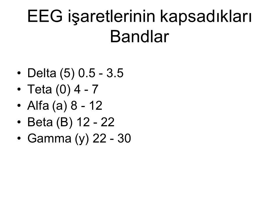 Delta (5) 0.5 - 3.5 Teta (0) 4 - 7 Alfa (a) 8 - 12 Beta (B) 12 - 22 Gamma (y) 22 - 30 EEG işaretlerinin kapsadıkları Bandlar