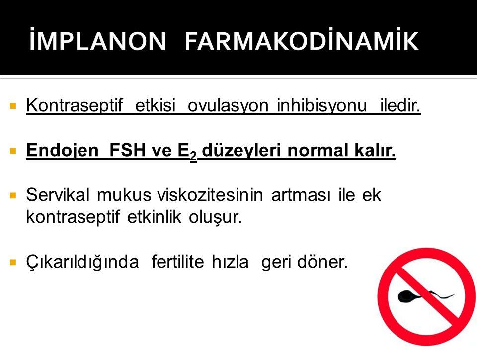  Kontraseptif etkisi ovulasyon inhibisyonu iledir.  Endojen FSH ve E 2 düzeyleri normal kalır.  Servikal mukus viskozitesinin artması ile ek kontra
